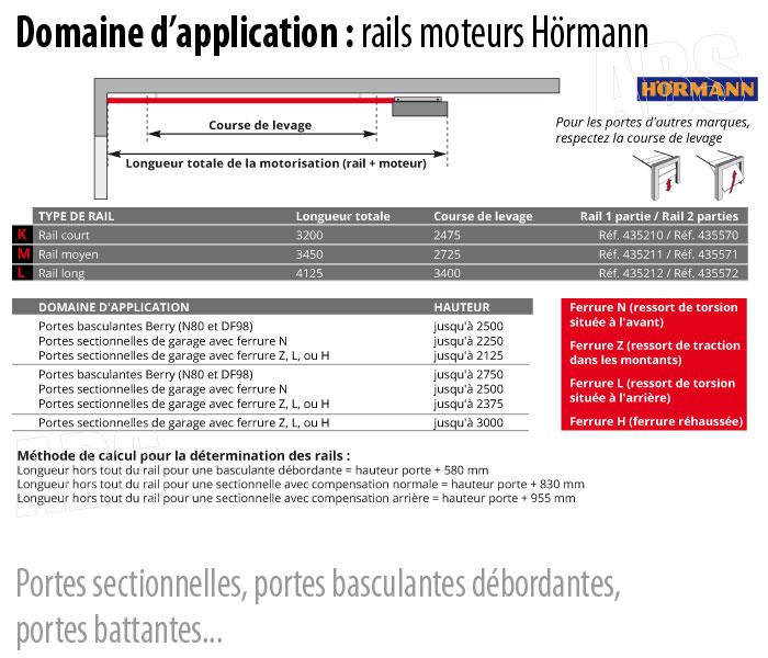 Moteur supramatic p s rie 3 t l commande hs5 bs - Reglage fin de course porte de garage sectionnelle ...