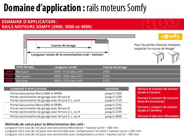 Rail moteur somfy l 2900 1 partie cha ne haute for Moteur somfy porte de garage notice