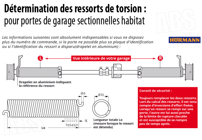 Ressort porte de garage hormann r703 for Hauteur minimum pour porte de garage sectionnelle